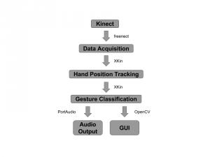 framework_draft.png